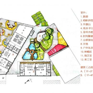 幼儿园设计|星际小蚂蚁幼儿园_3839005