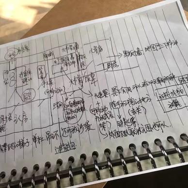 爆改老北京胡同里的学区房 49平 5口人_4001838