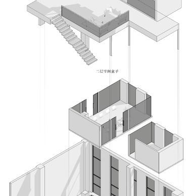 潘多拉的盒子-壹同创意办公空间_4033287