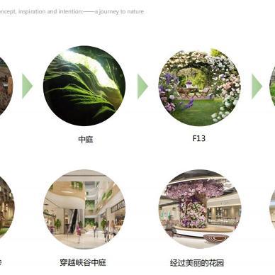 都市自然之旅-仙桃银泰主题商业设计_1598927235_4248578