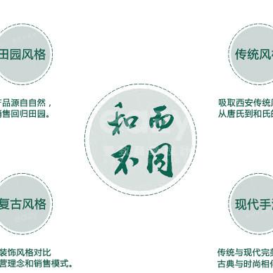 """西安""""最美菜市""""—成山农场「壹致设计」_1616385213_4402233"""